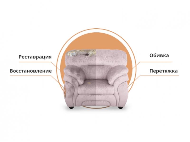 Ваш Стиль  Мебельная студия